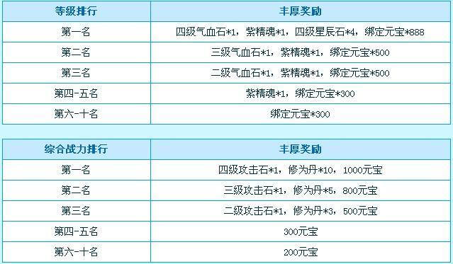 《梦幻飞仙》-双线104服3月14日20时盛大开启
